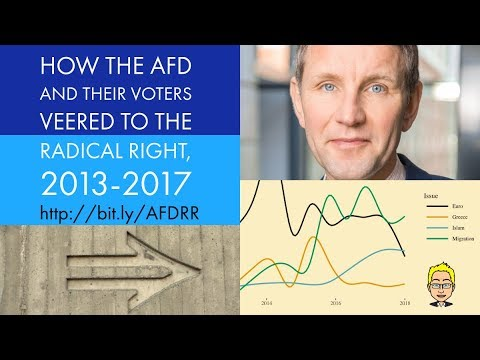 How the AfD and their voters veered to the Radical Right, 2013-17