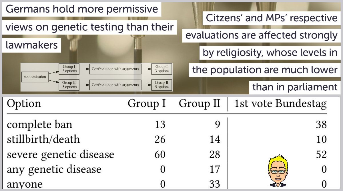 Genetic testing: citizens are more permissive than representatives